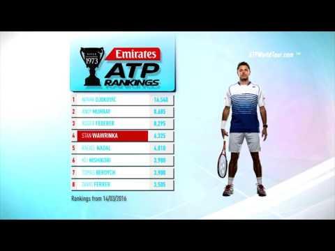 Emirates ATP Rankings 14 March 2016