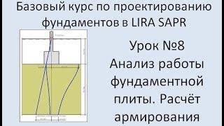 Базовый курс по проектированию фундаментов в Lira Sapr Урок 8