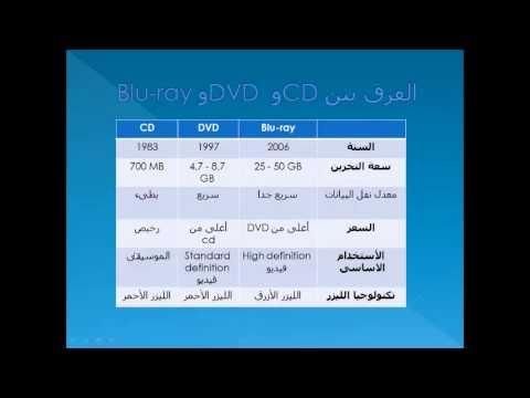 Blu-ray Disc (Arabic)
