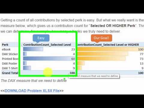gfitw-power-pivot-training-exercise:-quick-tutorial-to-learn-power-pivot-and-power-bi-skills