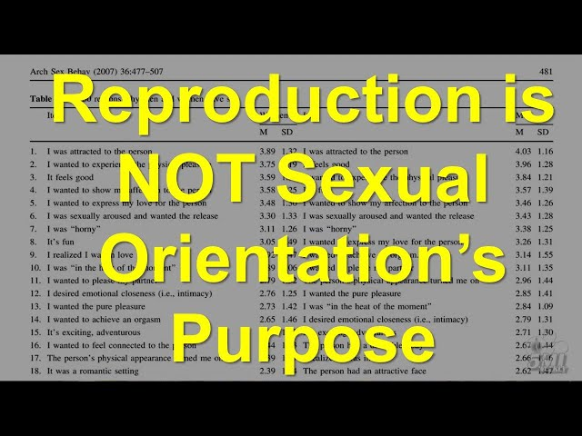 Reproduction is not Sexual Orientation's Purpose