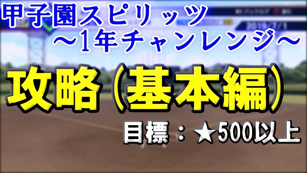 甲子園 スピリッツ 野手