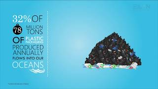 MOTION GRAPHICS | UAT Eco Products