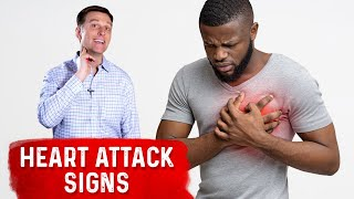 Rule Out Risk for a Heart Attack: 1 MINUTE TEST
