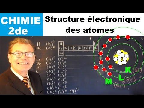 Structure électronique de l'atome : Chimie 2de