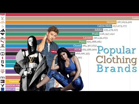 Most Popular Clothing Brands (1900 - 2019) in the World | Top Clothes Brands Ranking | Data Player