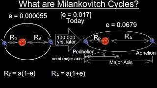 Astronomy - Ch. 2: Understanding the Night Sky (22 of 23) What Are The Milankovitch Cycles?