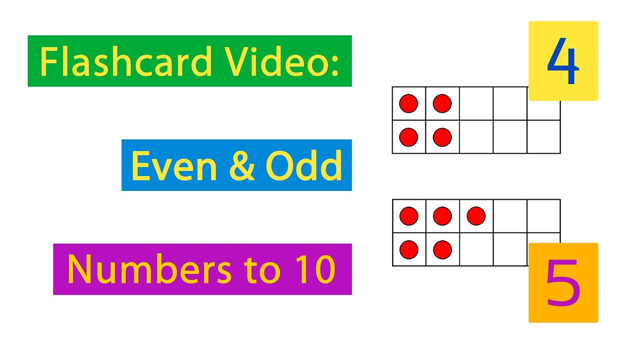 Flashcards Practice: Ten Frames 05 Even & Odd Numbers - YouTube