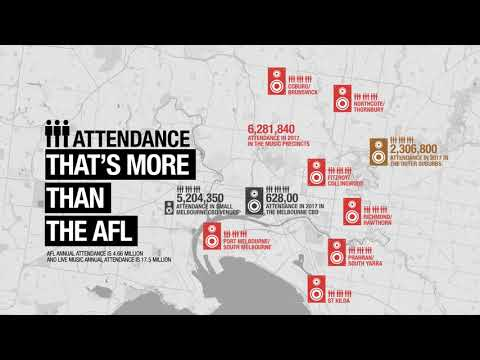 Melbourne Live Music Census 2017 Results