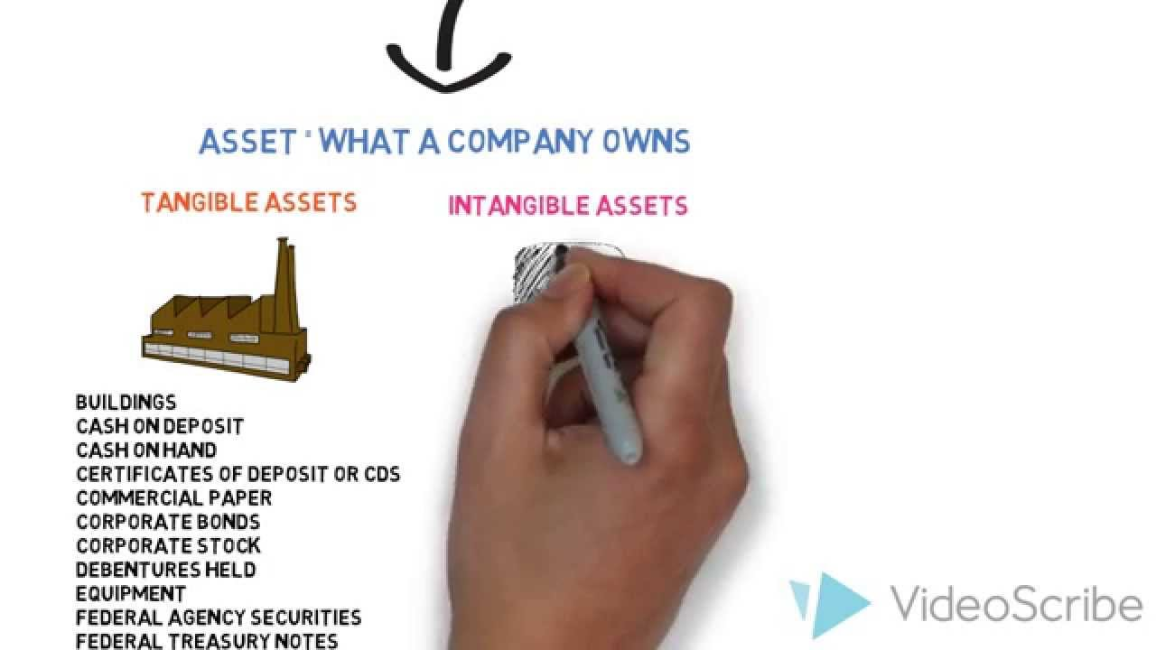Definition of a balance sheet youtube definition of a balance sheet 1betcityfo Gallery