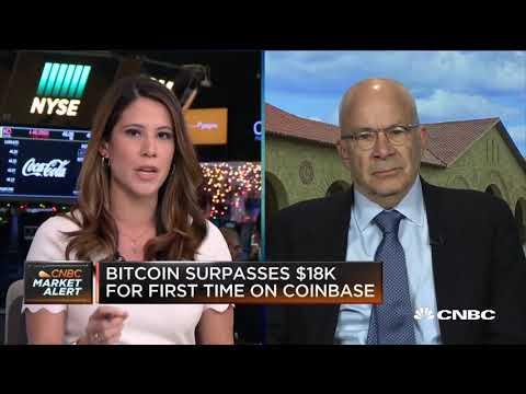 Former SEC Commissioner talks Bitcoin futures trading!