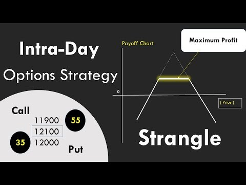 Best options Intraday Strategy | How Strangle is better than Straddle | Theta Strategy | Episode -53