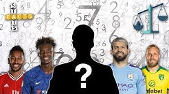 What is (xG) Expected Goals? & Which Premier League Striker is Out-Performing?