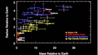 Mass measurement of a Mars-size exoplanet