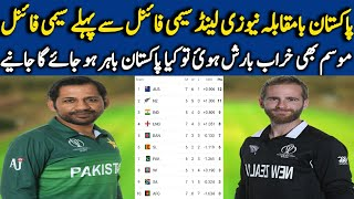Pakistan vs New Zealand World Cup 2019    How Pakistan Qualify for Semi Final