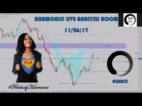 Harmonics Live Analysis Room - 11/26/17