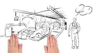 Mitarbeitersensibilisierung Druckluft
