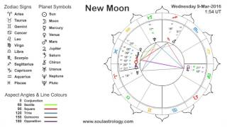 Soul Astrology   Pisces New Moon 9 March 16