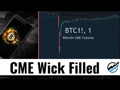 Bitcoin Price On CME Futures Wicks To 8400 Filling It's Own Trading Gap - Sign Of Things To Come?