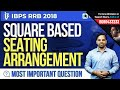 Square Based Seating Arrangement | Most Important for IBPS RRB 2018