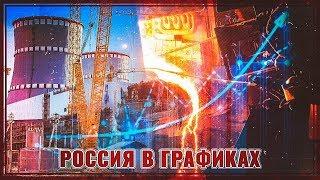 Россия в графиках, смертельных для сектантов разорванной в клочья экономики