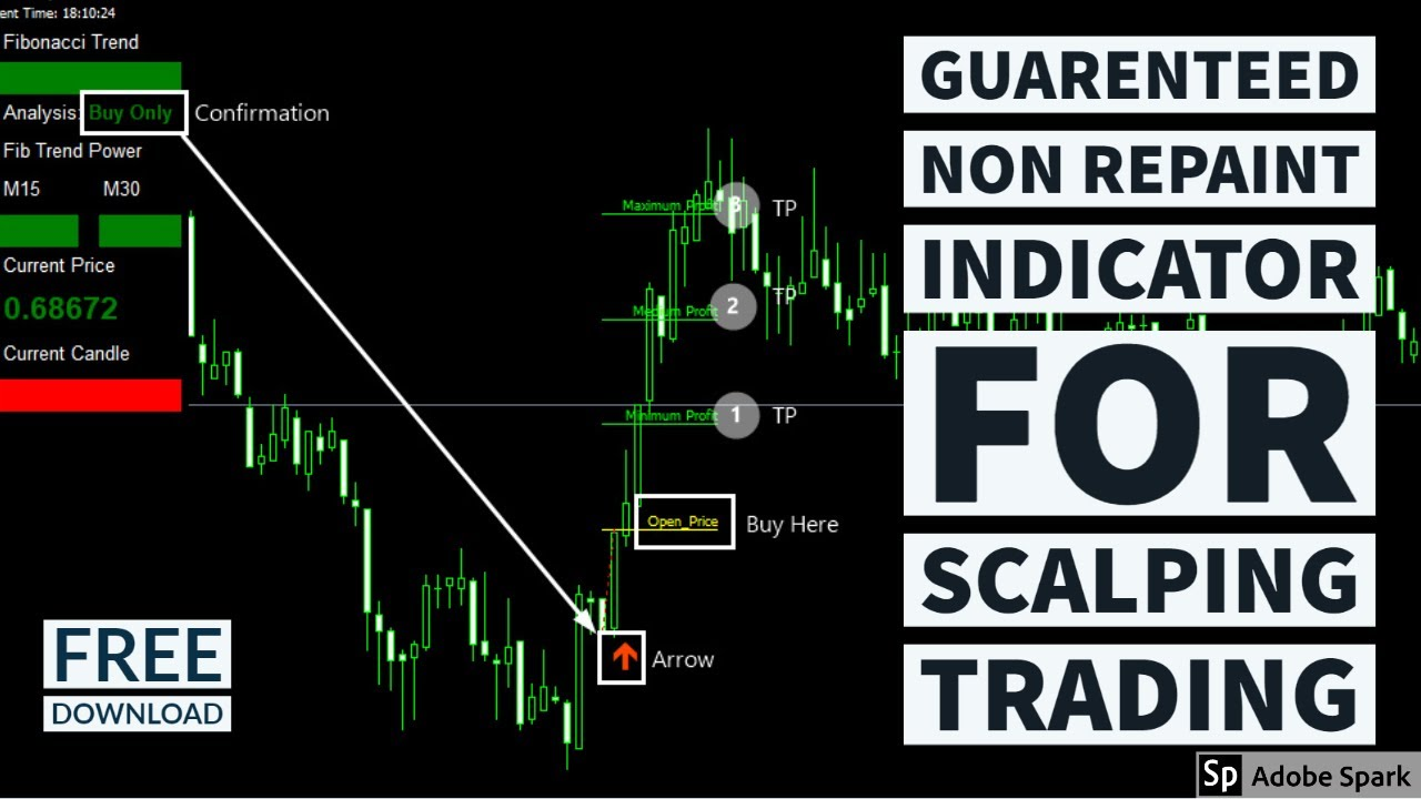 Guaranteed Non Repaint Indicators For Scalping Trading- Forex Trading- Metatrader 4- Free Download