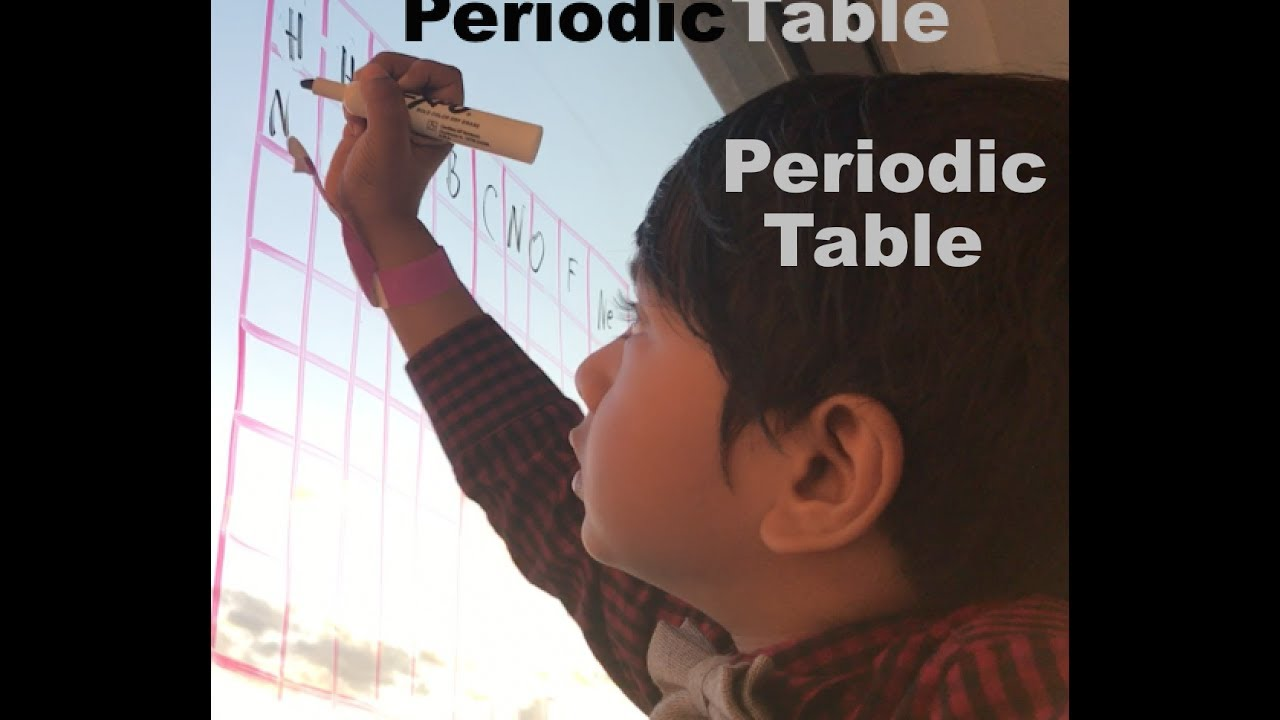 Chemistry Lesson # 1 : Periodic Table by Soborno Isaac