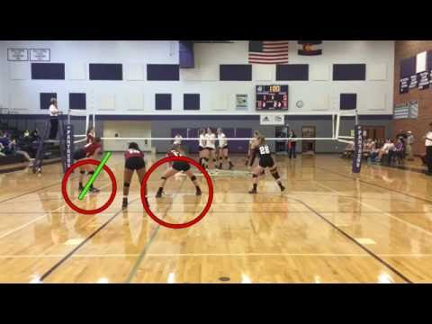 Volleyball1on1 High School Volleyball Coaching Tips 9 2 16