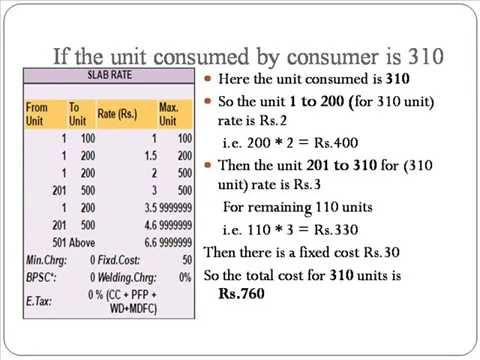 Calculating Reading Details Of Tneb Youtube