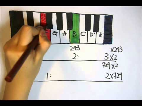 The Maths of Music