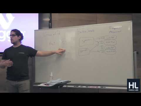 David Greenberg on Sparrow: Distributed, Low Latency Scheduling