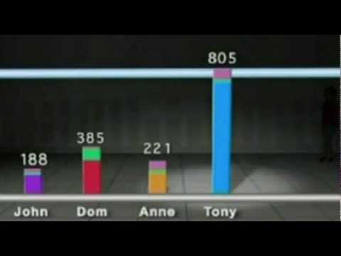 How the Australian Senate votes are counted - AEC