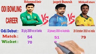 Mohammad Amir vs Jasprit Bumrah vs Mitchell Starc Bowling Comparison