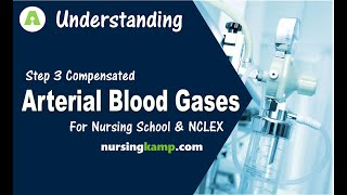What is compensated arterial blood gas ABG Interpretation Compensated  4 Nursing NCLEX 2019 review