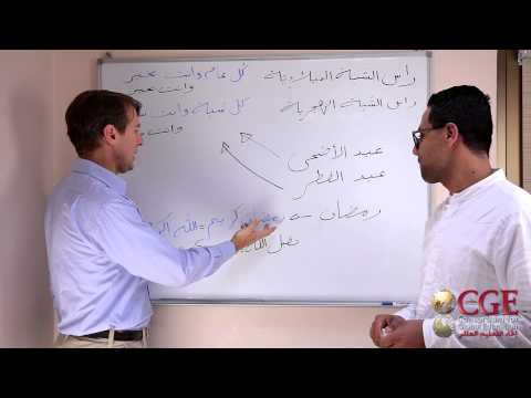 Learn How to Say Islamic Holiday Greetings During Muslim Eids