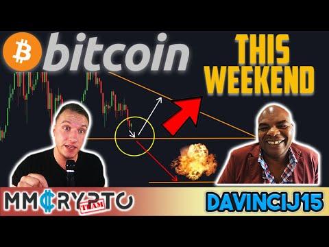 DavinciJ15 – MASSIVE BITCOIN MOVE IS NEAR!!! Daily Close for Bitcoin Price DECISIVE!!