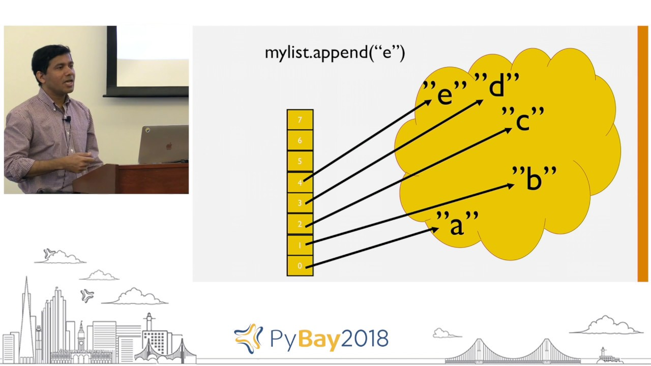 Image from Why You Need to Know the Internals of List and Tuple? | Ravi Chityala @ PyBay 2018