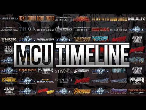 The Complete MCU Timeline Explained [4K]