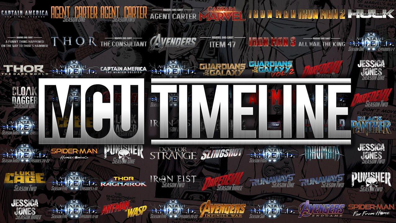 Disney Plus: Ordine cronologico Marvel