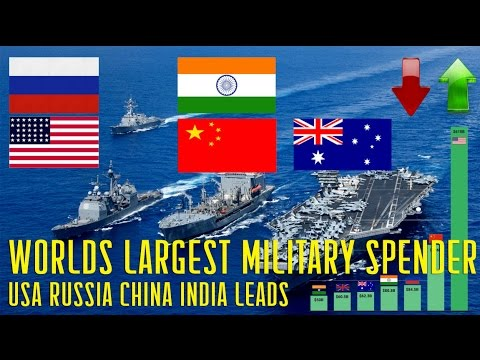 Worlds largest Military Spending Countries in 2017 India and America leads the Top