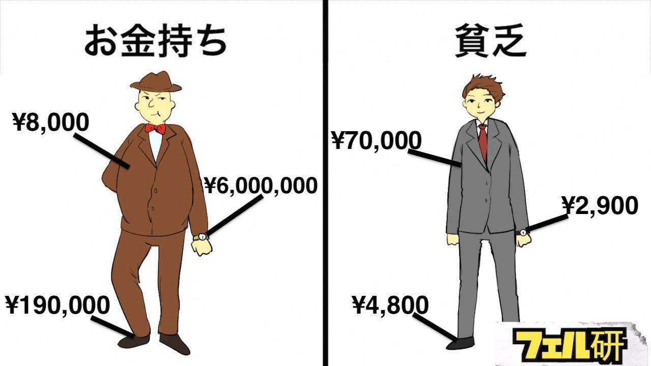 「金持ち 貧乏」の画像検索結果