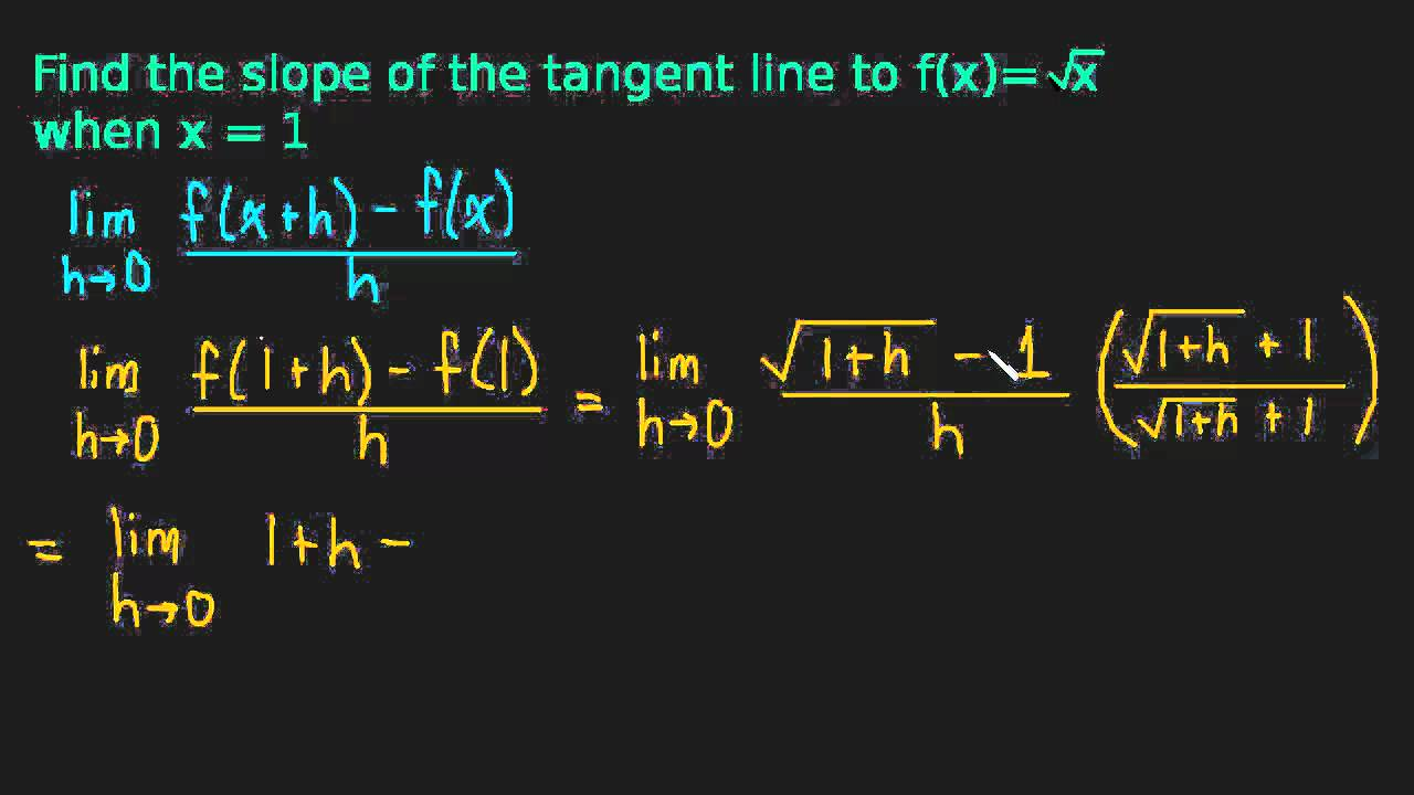 21 Finding The Slope Of Tangent Line  Example 2