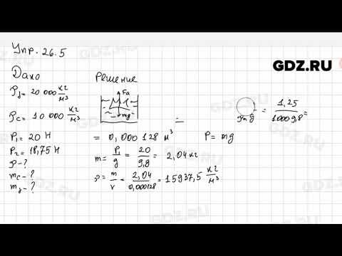 Тест по ОБЖ для 9-х классов 1 вариант