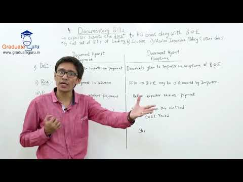 TYBCOM - Export Marketing - Export Finance and Export Risk Insurance - Part 1