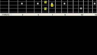La Vie En Rose Guitar Lesson Fingerstyle Solo Chord Melody