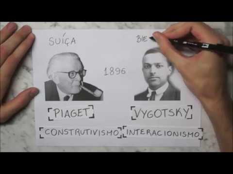 PIAGET E VYGOTSKY - Júlia Bertê/Turma B