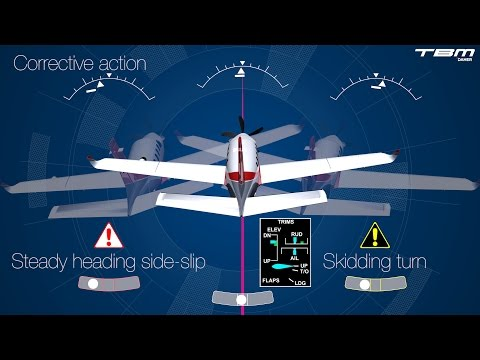 Principles of Flight - Part 3 : Trim & Uncoordinated flight