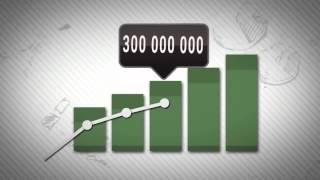 Бизнес LR - короткая презентация(, 2014-02-13T15:41:46.000Z)