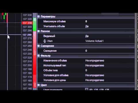 видео обзор индикаторов Дельта