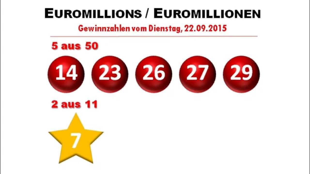 Gewinnquoten Euromillions